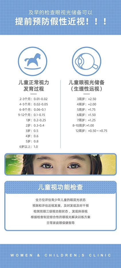 青少年视功能检查宣传单页 (2).jpg